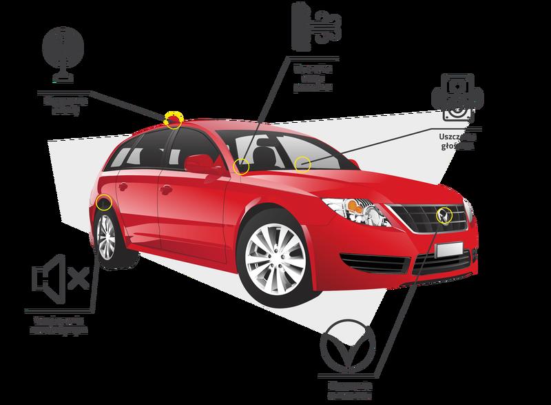 Aplikacje konwertingu w branży Automotive CVGS konwerting